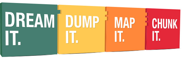 Dream It. Dump It. Map It. Chunk It.